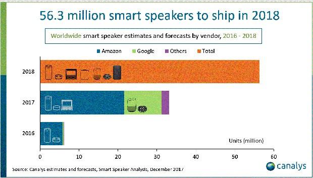 smart-speaker-2018