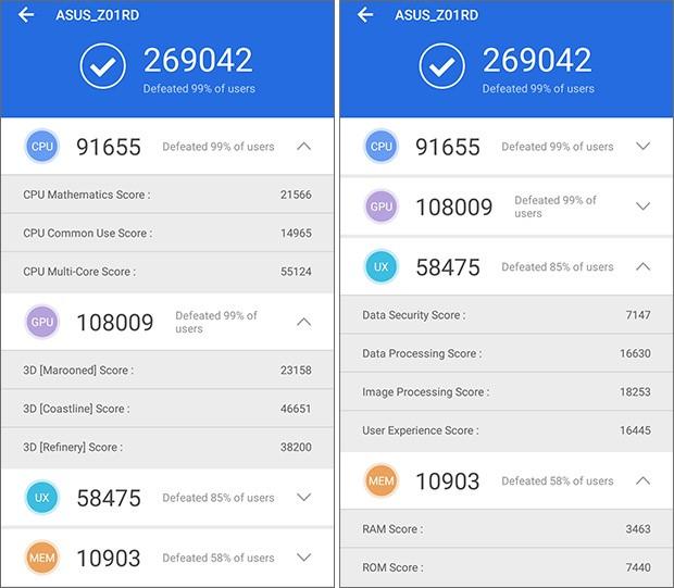 ASUS Zenfone 5Z: i risultati del benchmark AnTuTu