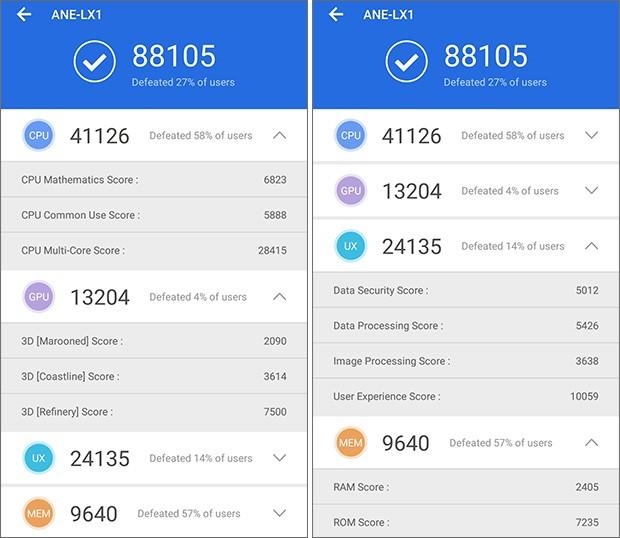 Huawei P20 Lite: i risultati del benchmark AnTuTu