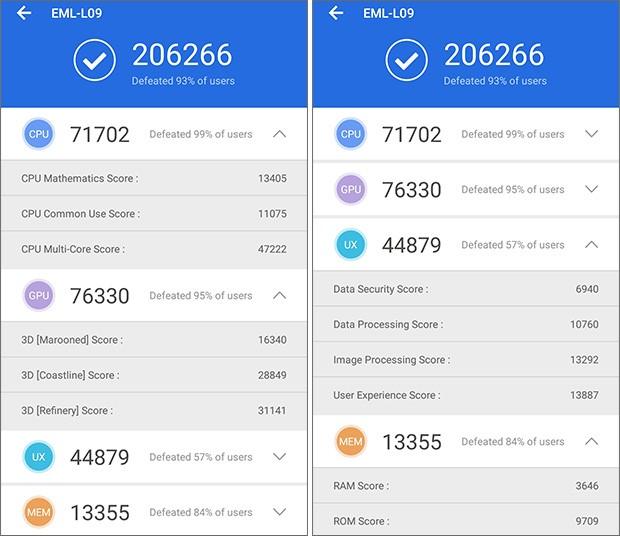 Huawei P20: il risultato del benchmark AnTuTu