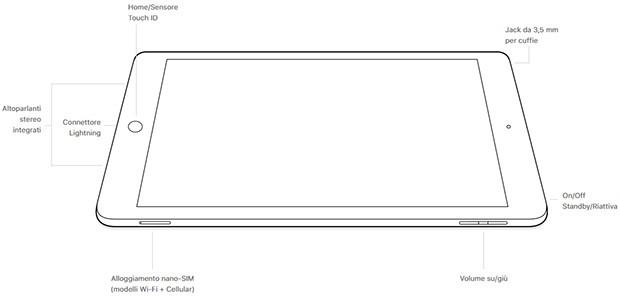 Il design di iPad (9,7 pollici)