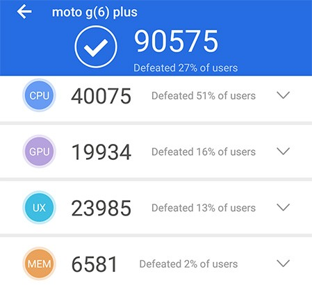 I risultati di AnTuTu Benchmark per Motorola Moto G6 Plus