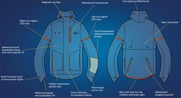 La smart jacket di Ford, con sistemi e tecnologie pensati per tornare utili a chi viaggia in bici