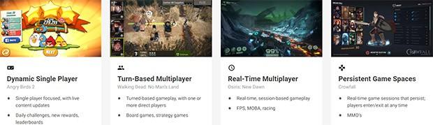 Quattro esempi di giochi connessi