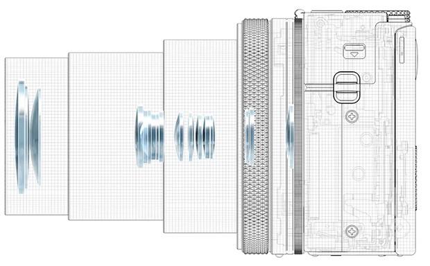 L'obiettivo ZEISS Vario-Sonnar T 24-200 mm integrato sulla fotocamera compatta Sony Cyber-shot RX100 VI
