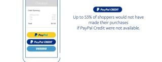 Pagamenti personalizzati con PayPal Checkout