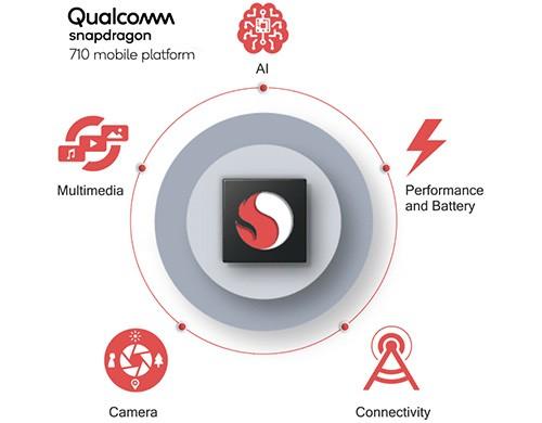 Le caratteristiche del Qualcomm Snapdragon 710