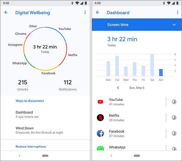 Screenshot per l'applicazione Digital Wellbeing di Google, per il Benessere Digitale