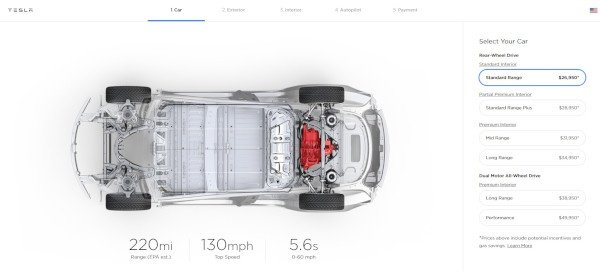 Tesla Model 3, arriva la versione Standard Range
