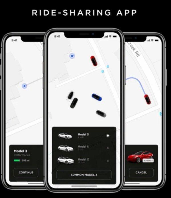 Tesla: Robotaxi, il suo servizio di ride-sharing