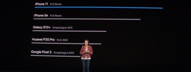 iphone a13 bionic