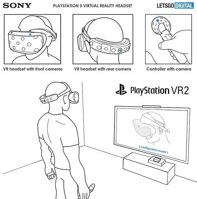 PS VR 2