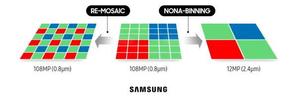 Fotocamera 108 MP Samsung Galaxy S20 Ultra