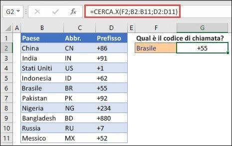 Funzione CERCA.X in Excel