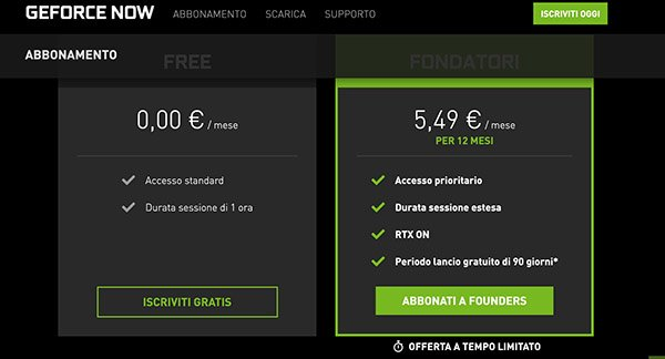 GeForce Now, prezzi