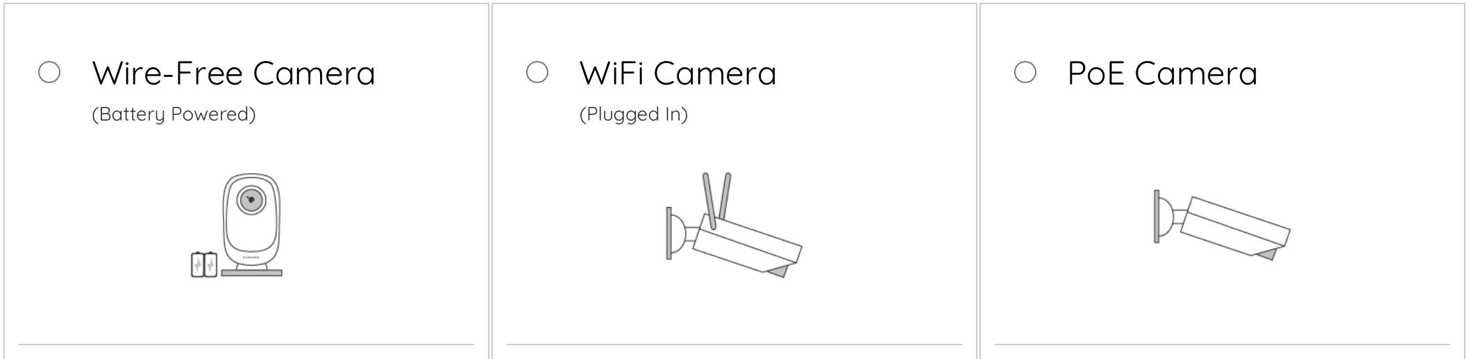 Videosorveglianza: Tipi di Webcam