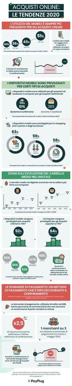 Payplug infografica