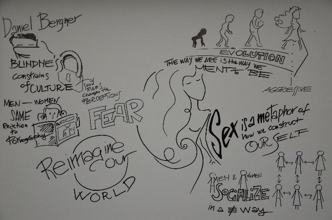 Un riassunto illustrato di uno dei live trasmessi dal TEDmed