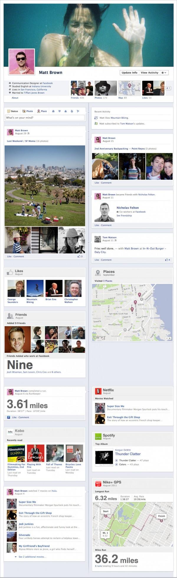 La Timeline di Facebook: il nuovo profilo