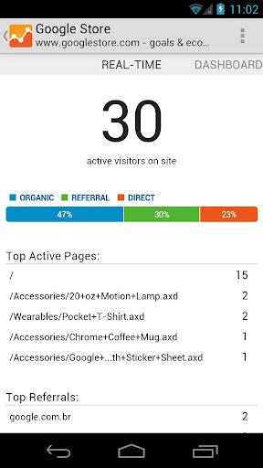 Google Analytics per Android