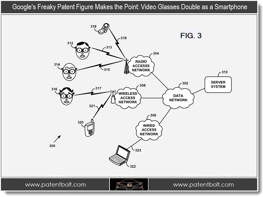 Google Project Glass, brevetto