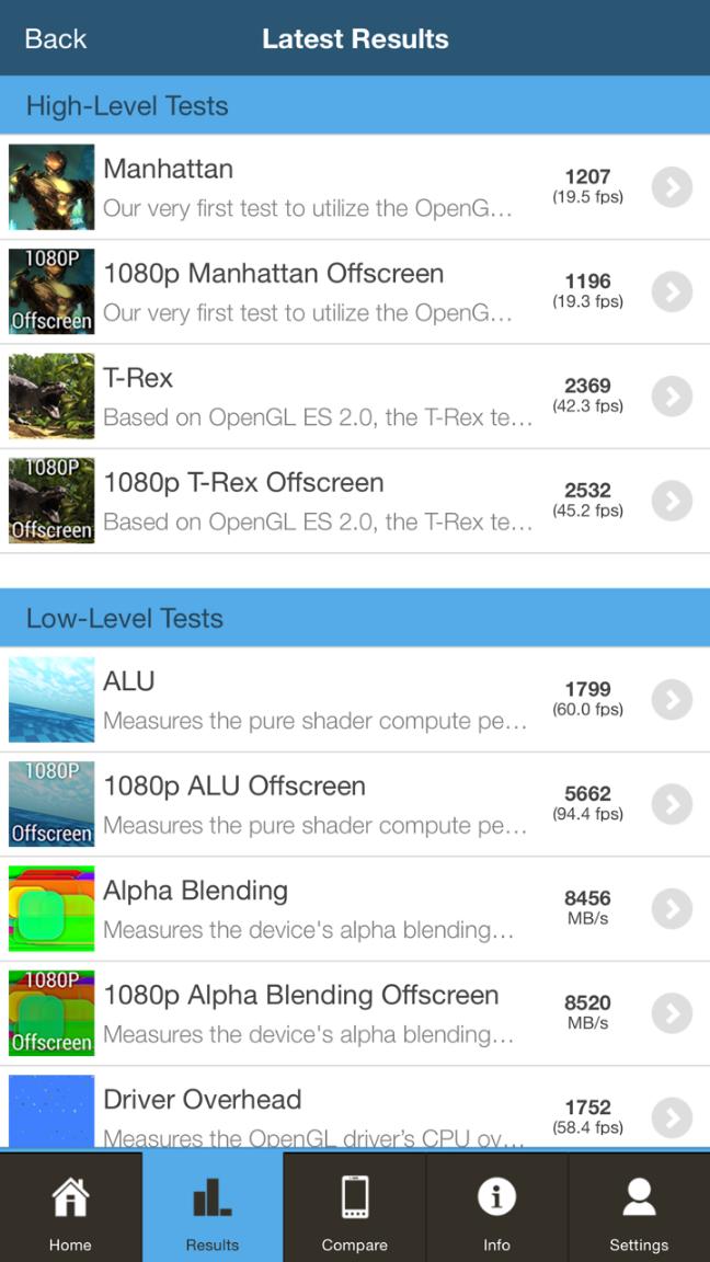iPhone 6 alla prova del gaming
