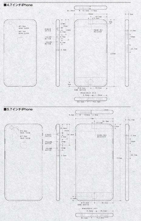 Schemi industriali dell'iPhone 6