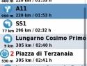 nDrive Italy