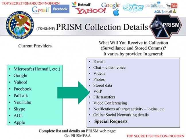 PRISM - Slide