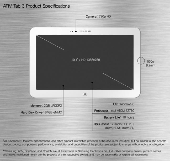 Specifiche Samsung ATIV Tab 3