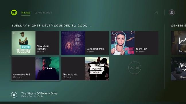 Spotify su PlayStation Music