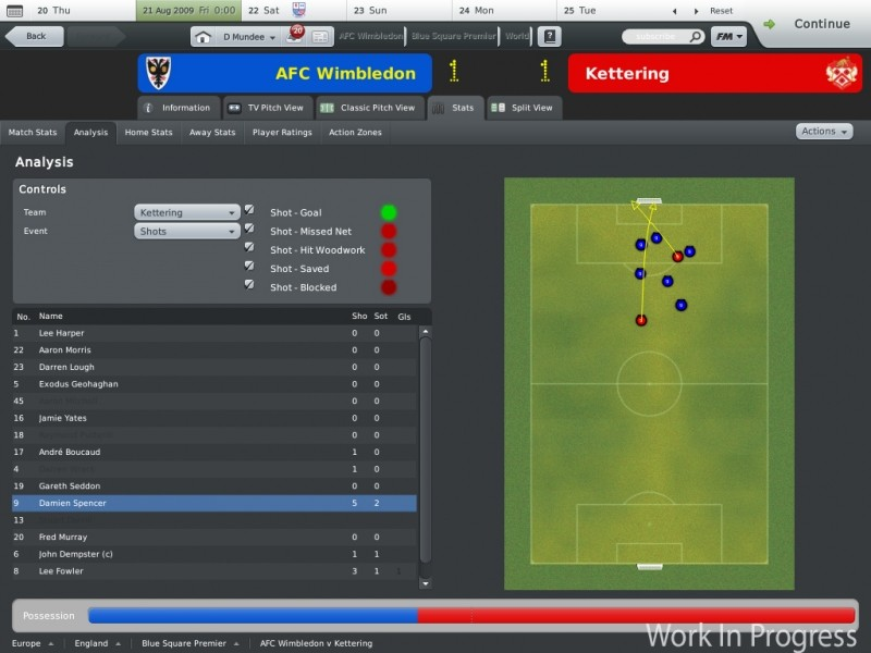 Football Manager 2010 - In campo