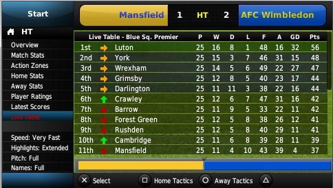 Football Manager Handheld 2011 - Screenshots PSP