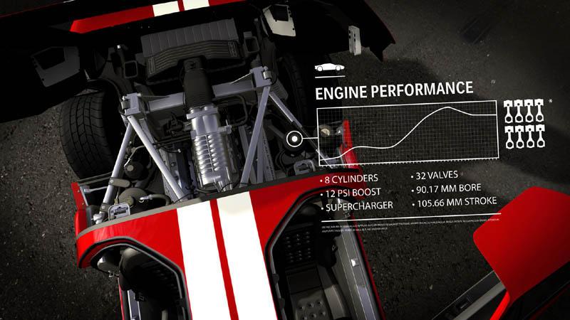 Forza Motorsport 4 - Potenza grafica
