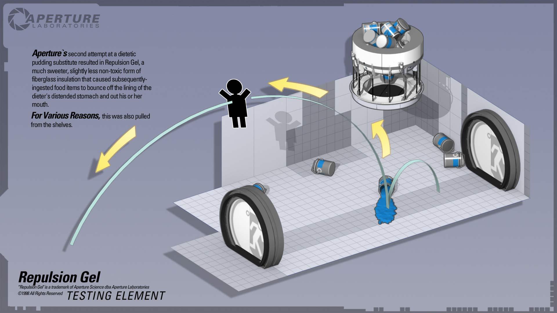 Portal 2 - Gameplay