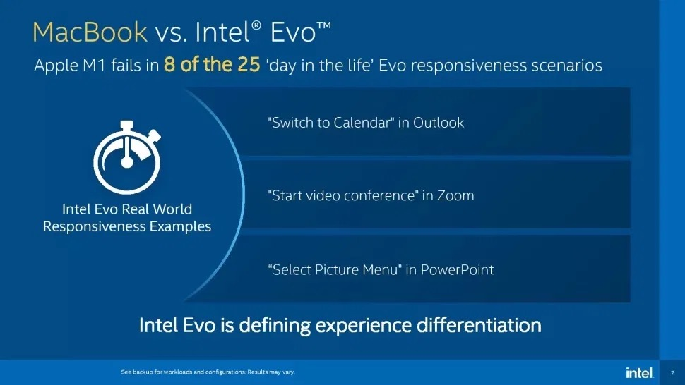Intel VS. Apple M1 - EVO
