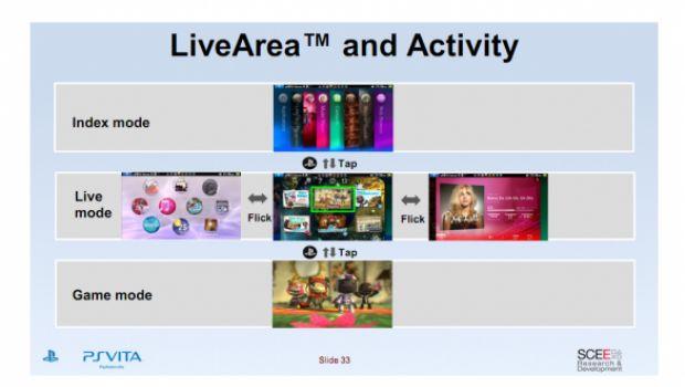 [GamesCom 2011] PS Vita: le app di Facebook, Foursquare, Twitter e Skype confermate in immagini