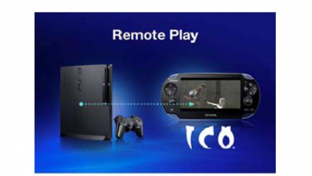 PS Vita: il Remote Play sarà supportato anche da God of War, God of War II e Shadow of the Colossus