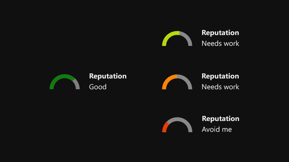 Xbox One: ecco come funziona il nuovo sistema di reputazione