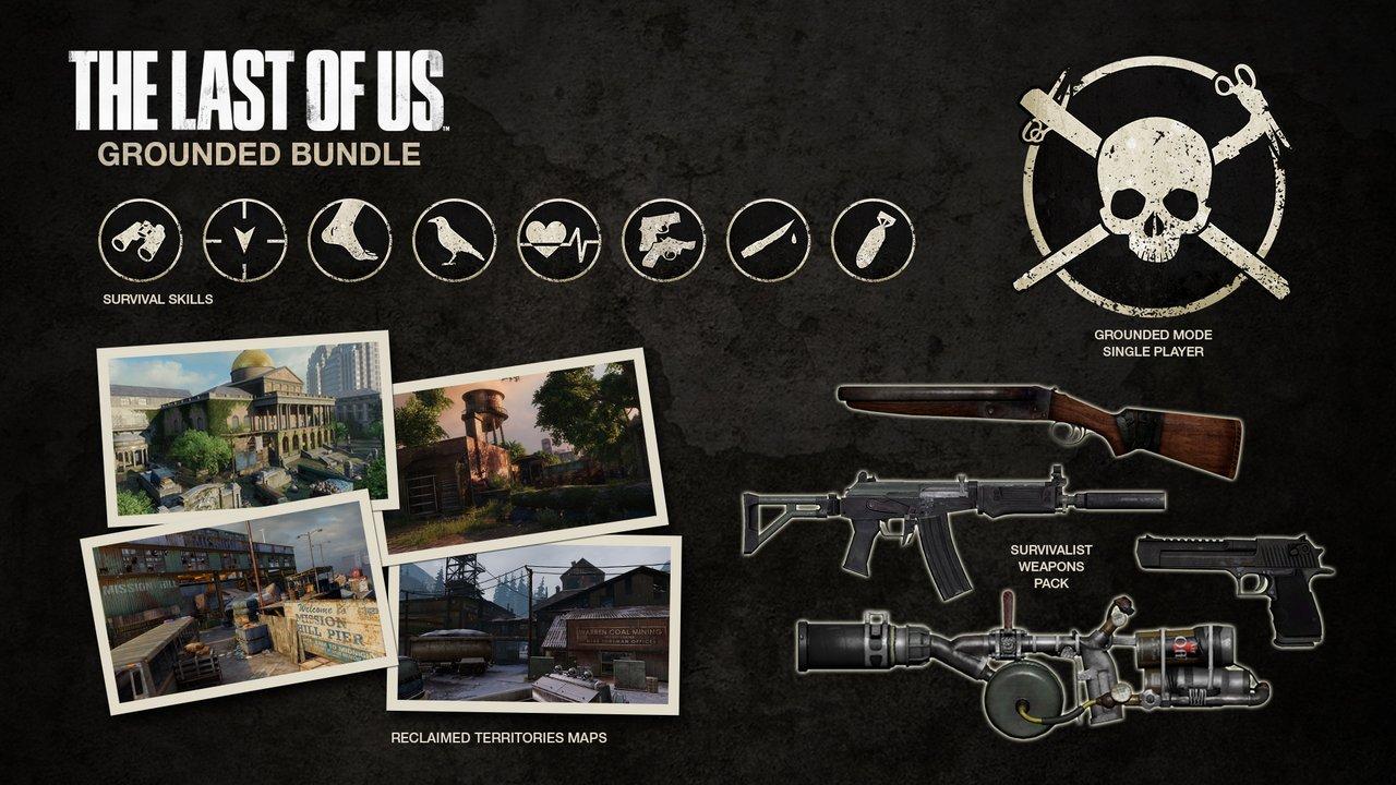 The Last of Us: Grounded Bundle – immagini e info sugli ultimi DLC del capolavoro di Naughty Dog