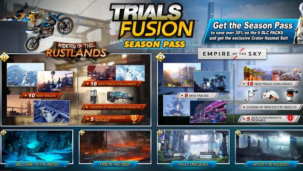Trials Fusion: immagini e dettagli sulle prossime espansioni