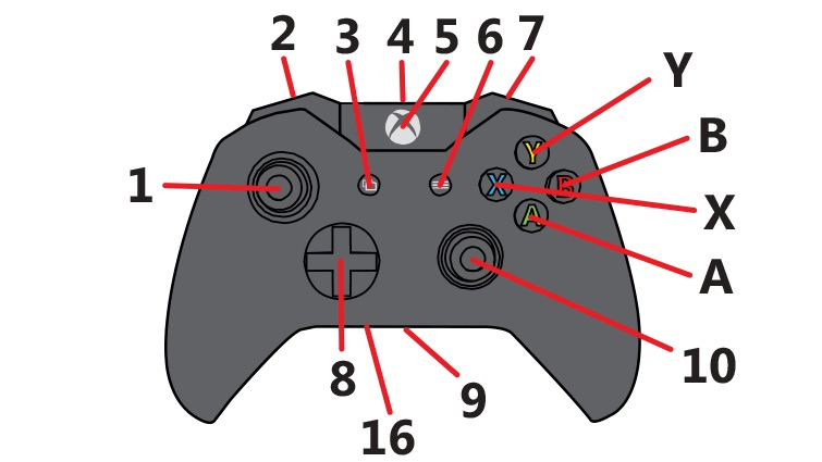 Xbox One, il supporto ufficiale svela il nuovo controller