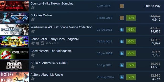 Offerte Steam: 186 titoli in sconto per tutta la settimana