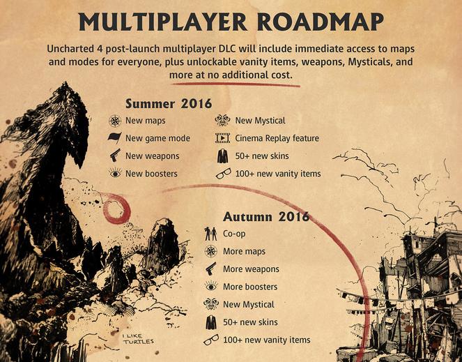 Uncharted 4: Fine di un Ladro, tutti i contenuti multiplayer saranno gratuiti