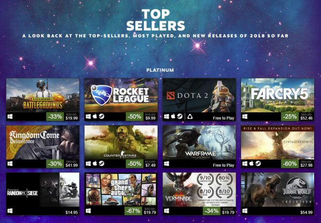 Steam: i giochi più venduti nel 2018, fino ad ora